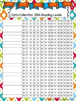 Editable Reading Data Collection Charts