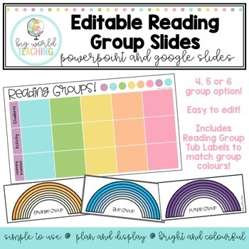 Editable Reading Group Slides - PowerPoint and Google Slides