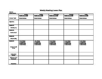 Editable Reading Lesson Plans