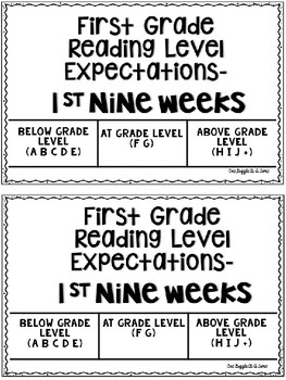 Editable Reading Level Dashboards and Expectation Notes