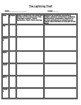 Editable Reading Response Journal - The Lightning Thief