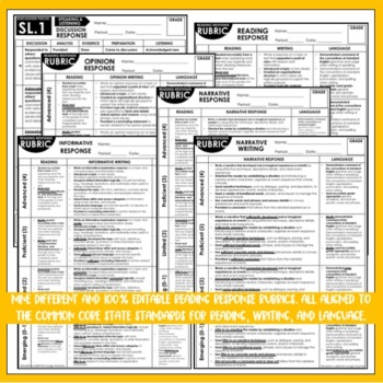 Editable Reading Response Rubrics for 5th Grade Common Core