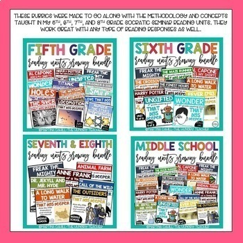 Editable Reading Response and Writing Rubrics for 4th-6th Grade Bundle