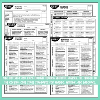 Editable Reading Response and Writing Rubrics for 6th Grade Common Core