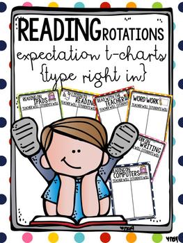 Reading Rotation T-Charts {Teacher will, Students will} (T