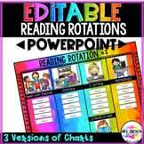 Editable Reading Rotations PowerPoint {Rainbow}