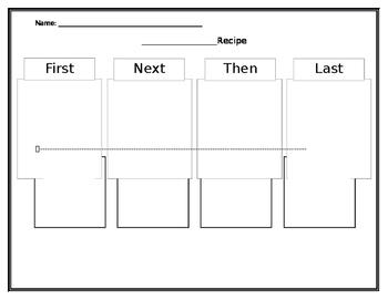 Editable Recipe Sequencing
