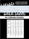 Editable Resource Data and Point Sheet Bundle