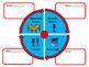 Editable Rotation Charts - Dr. Seuss Tribute Colors