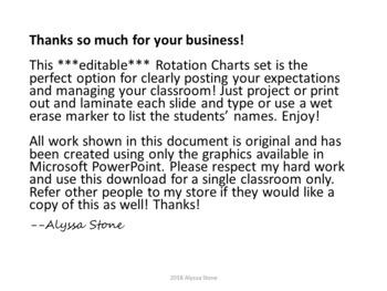Editable Rotation Charts - Lime & Aqua