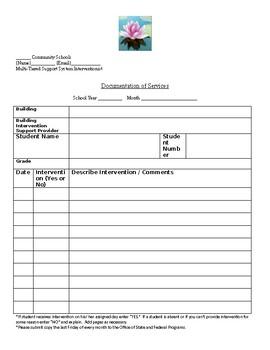 Editable Running Log - Documentation of Intervention Services