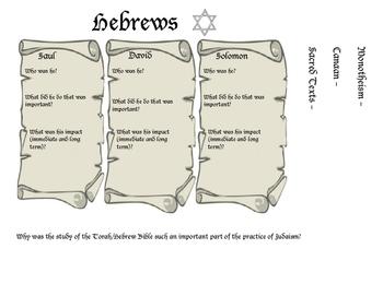 Editable Saul, David, and Solomon Comparison & Judaism