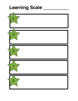 Editable Scale