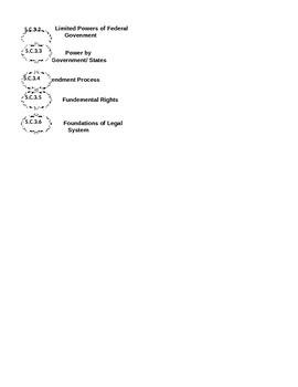 Editable Science Standards File Folder Labels