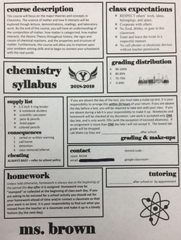 Editable Science Syllabus