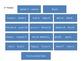 Editable Seating Chart PPT