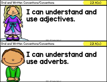 Editable Second Grade TEKS - Standards Statements with Visual Support