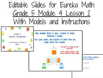 Editable Slides Eureka Math - Grade 5 M4L2 - Fractions as Division with Models