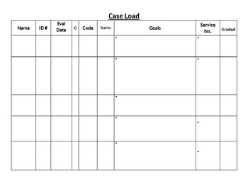 Editable Special Education Caseload at a Glance