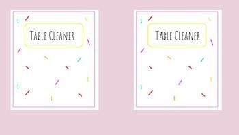 Editable Sprinkle Theme Class Jobs