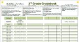 *Editable* Standards Based Grading Grade Sheet Reading: Literature
