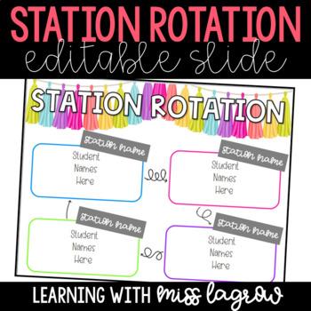 Editable Station Rotation Slide Image