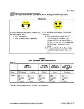 Editable Student Behavior Chart