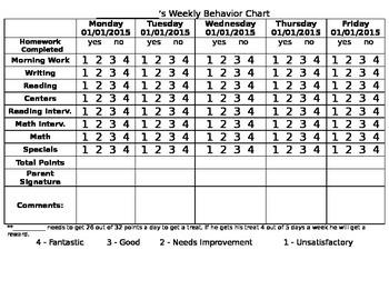 Editable Student Behavior Plan / Chart