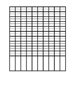 Editable Student Data Graph