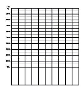 Editable Student Data Graph