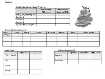 Editable Student Data Sheet - ELA