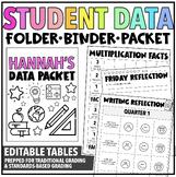 Student Data Folder/Binder {EDITABLE}