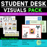 Back to School Editable Desk Visuals