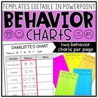 Editable Student Individual Behavior Chart