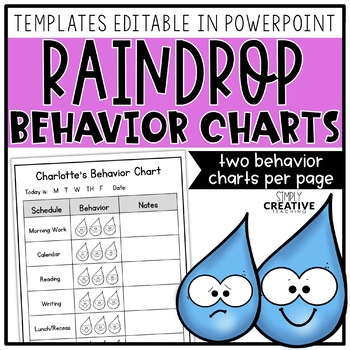 Editable Student Individual Behavior Chart - April