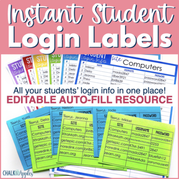 Instant Editable Student Login Password Labels By Chalk And Apples