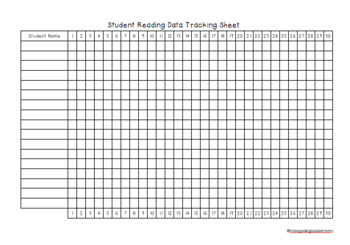 Editable Student Reading Data Tracker