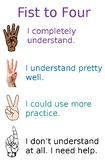 Editable Student Self Rating Scale Poster