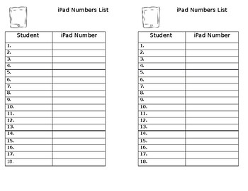 Editable Student iPad Numbers List