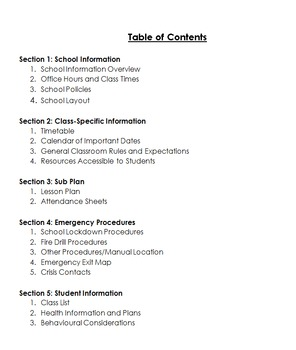 Substitute Binder for Classroom Teachers - Editable