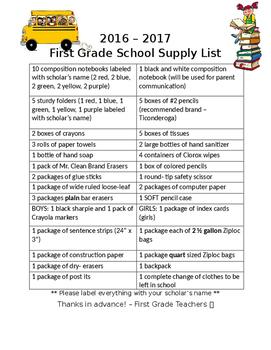 Editable Supply List
