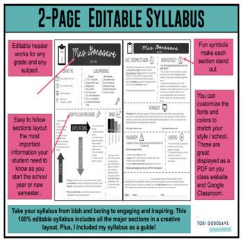 Editable Syllabus [Infographic]