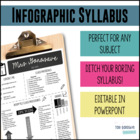 Editable Syllabus {Infographic} Dollar Deals