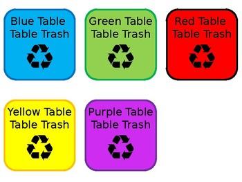 Editable Table Trash Signs