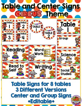 Editable Table and Center Signs-Circus Theme