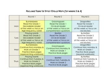 (Editable) Teacher Forms for Reading in Small Groups