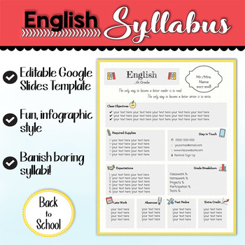 Editable Template: English Syllabus