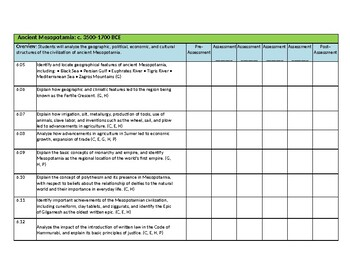 Editable Tennessee 6th Grade Social Studies Standards / Data Tracker