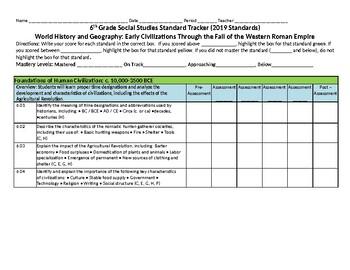 Editable Tennessee 6th Grade Social Studies Standards / Data Tracker (2019)
