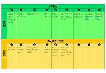 Editable Term Overview